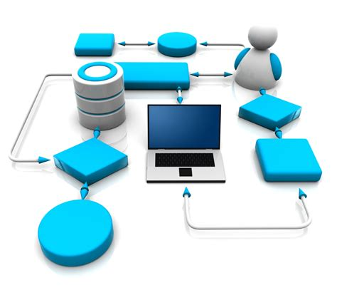 image workflow document management workflow and process improvement