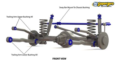 jeep suspension diagram 2000 jeep wrangler rear suspension diagram jeep auto