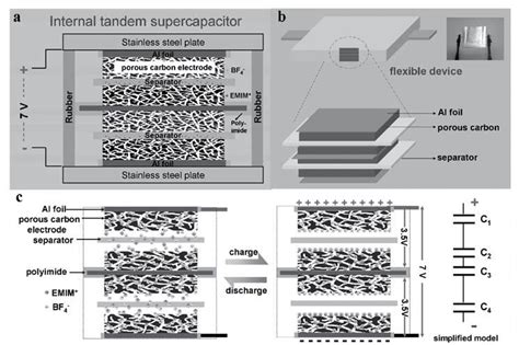 how to test supercapacitors how to test supercapacitors 28 images how to test capacitors all carbon graphene