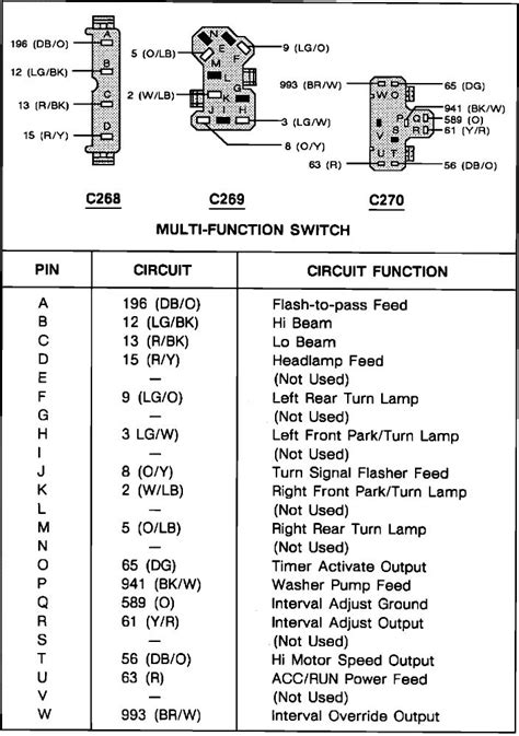 1989 ford mustang multi function switch diagram - Google