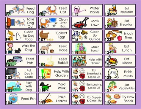 table setting chart set table chore www pixshark com images galleries with