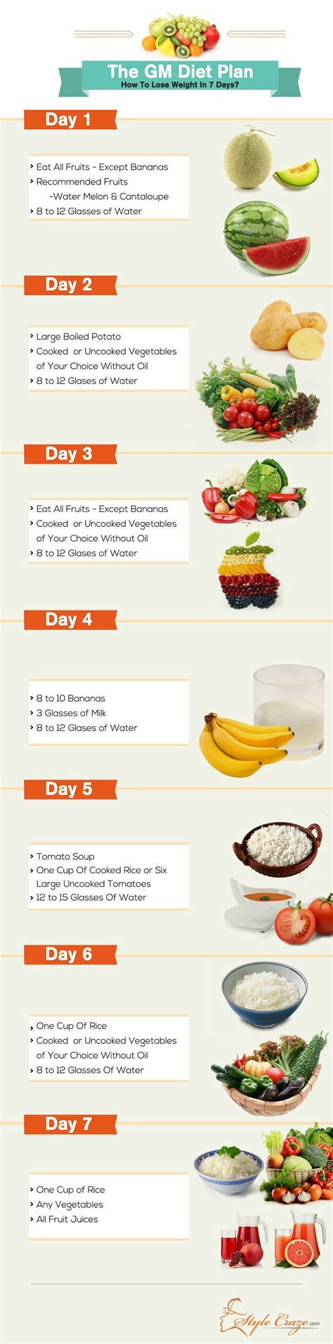 Crash Diet by Crash Diet Specialkdiet Weight Loss Exercising