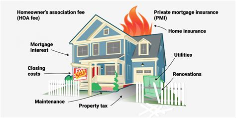 what fees are associated with buying a house hidden costs of buying a home business insider