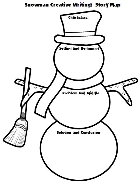 free printable snowman writing template winter english teaching resources and lesson plans for