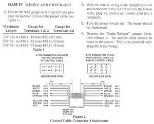 tv antenna rotor wiring diagram get free image about wiring diagram