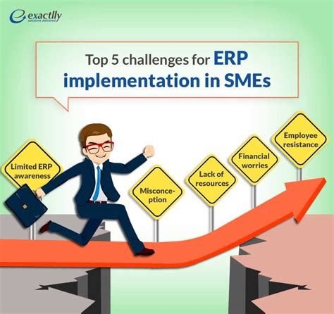 challenges of implementing erp 5 challenges for erp implementation in smes erp software