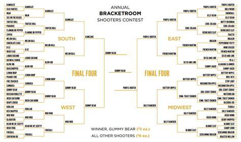 the bracket room bracket room reveals menu list of 64 shooters arlnow