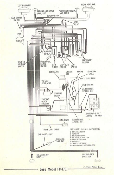 6 volt to 12 conversion wiring diagram jeep cj3a wiring