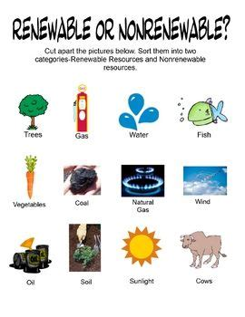 Renewable And Nonrenewable Resources Worksheet by Renewable And Nonrenewable Resources Cut And Sort Activity