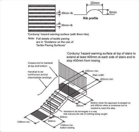 Part M Handrail building regulations 2010 part m