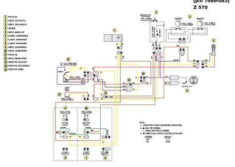 arctic cat   atv wiring schematic wiring diagram
