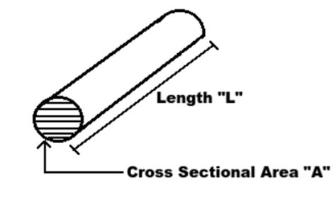 cross sectional area of conductor laws of resistance electronics tutorials