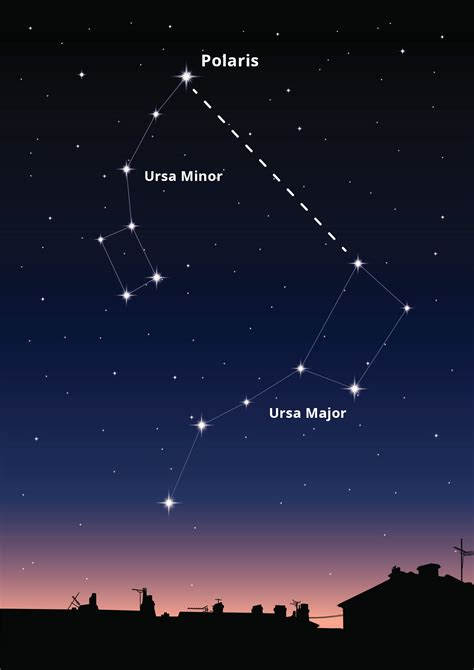 This Week See Polaris The North Star In The Little