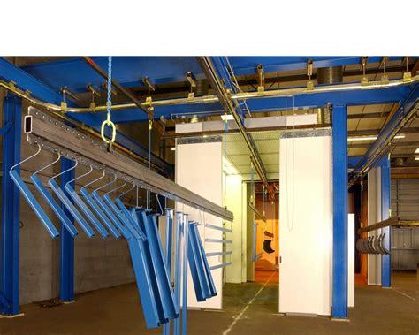 Overhead Sliding Door Track Niko Ltd