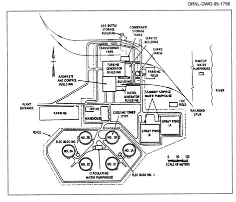 layout of a diesel engine power plant nrc nrc figure 7 2 site layout on a typical boiling