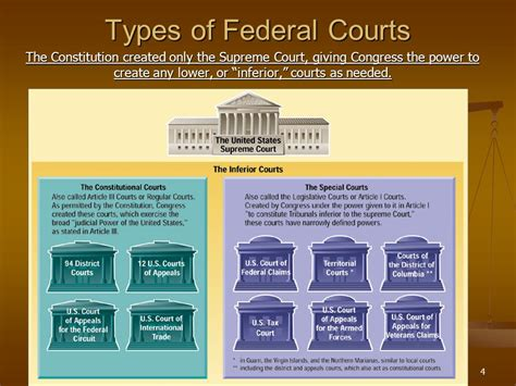a matter of interpretation federal courts and the the center for human values series books the federal court system ppt