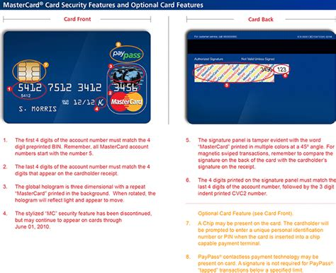 Credit Card Format Code Mastercard Number Format And Security Features