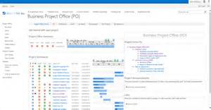sharepoint risk management template how to set up a program portfolio for an executive team in
