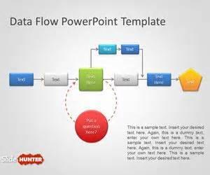 plantilla de diagram de flujo para powerpoint gratis