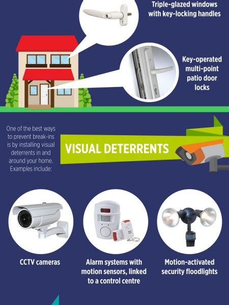home safety infographics visual ly