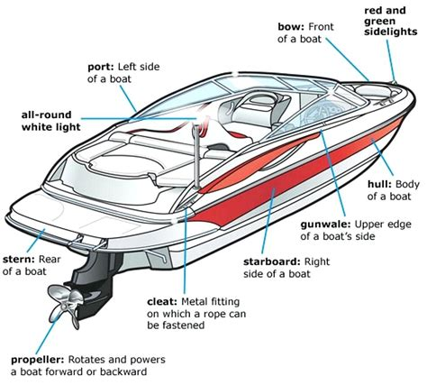 boat parts list yamaha outboard parts schematic new era of wiring diagram