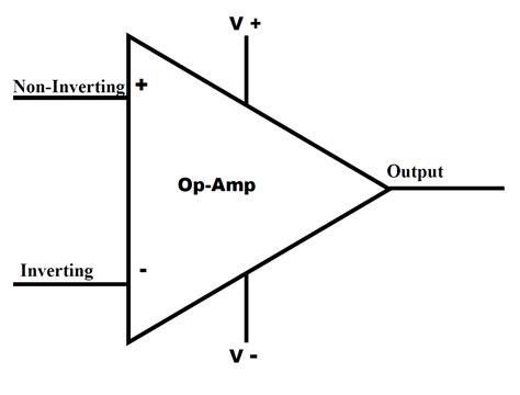 gambar transistor lifier elektronika dan mikrokontroler op operasional lifier sebagai penguat