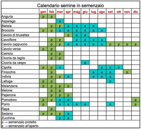 calendario semina fiori calendario semina orti condivisi modena