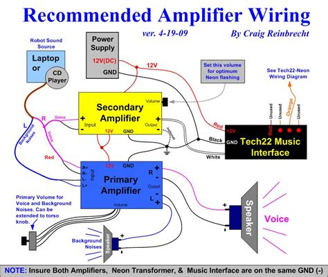 speaker and lifier wiring diagram get free image about