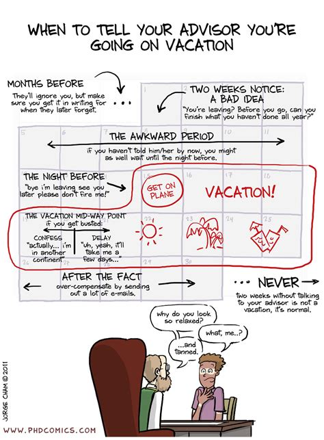 phd comics advisor email when to tell your boss you re going on vacation phd