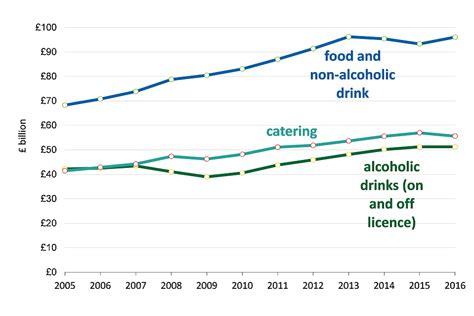 energy drink statistics 2017 food statistics in your pocket 2017 summary gov uk