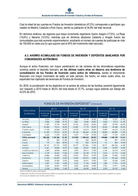 aumento a ff aa 2016 la inversi 243 n en fondos aument 243 m 225 s de 15 000 millones de