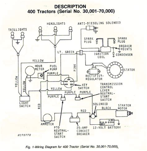 wiring diagram key choice image how to guide and refrence