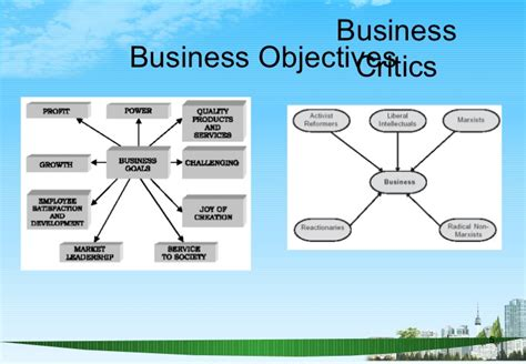 Business Mba Ppt by Business Environment Ppt Bec Doms Mba 2009 10