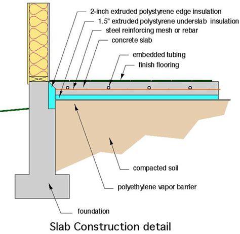 slab on grade construction slab on grade home floor plans combining radiant flour in slab on grade casa dos