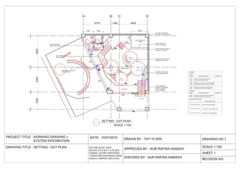 yii layout templates layout with yii yii min in design working drawing