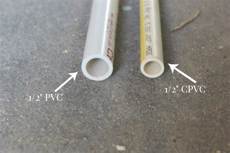 Plumbing Cpvc by 10 Beginner Plumbing Tips Everyone Should