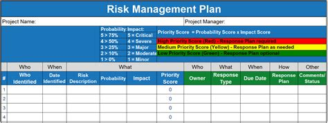 risk scorecard template project management in a small company part 3 signal x