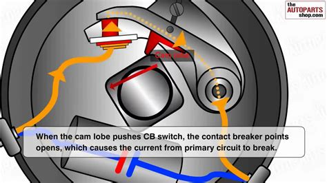 engine ignition system works  animation youtube