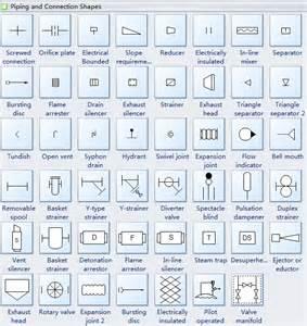 plumbing and piping plan symbols