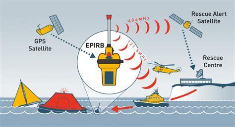 noodsignaal scheepvaart bomarine net rescueme epirb1