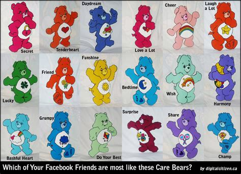 care bears facebook tagging meme poster digital