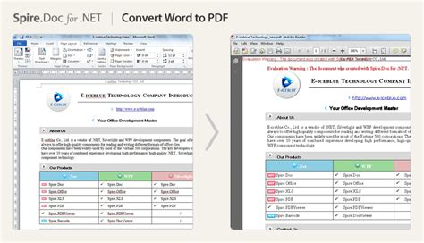 convert pdf to word vbscript asp net convert word to pdf free todayhousesod over blog com