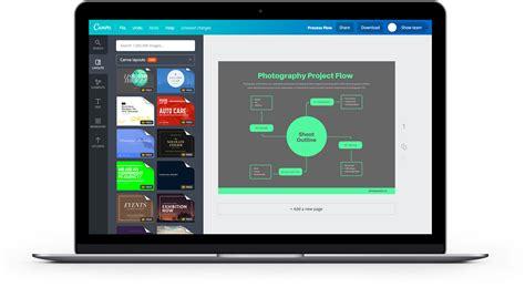 canva high resolution free online flowchart maker design custom flowcharts in canva