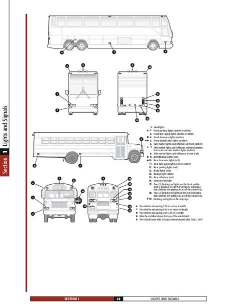 school lights diagram inspection guide