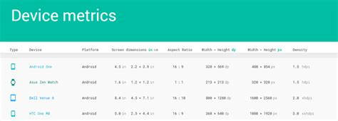 google design metrics weekly news for designers n 291