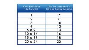 le aus dias c 243 mo calcular la prima vacacional y cu 225 ntos d 237 as de