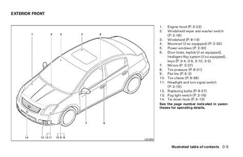 2008 nissan sentra owners manual 2008 sentra owner s manual