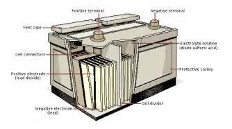 Electric Car Battery Parts Lead Acid Batteries Reuk Co Uk
