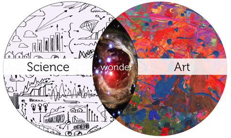 design art science the art and science of driving webinar registration tips
