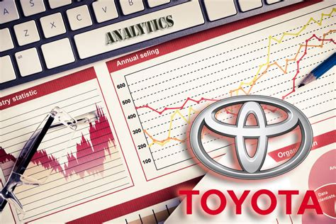 Toyota Financial Services Customer Service Breakthrough In Big Vehicles Boosts Toyota Sales